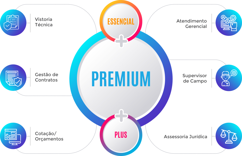 Premium Completo