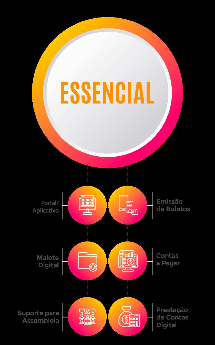 mobile-essencial