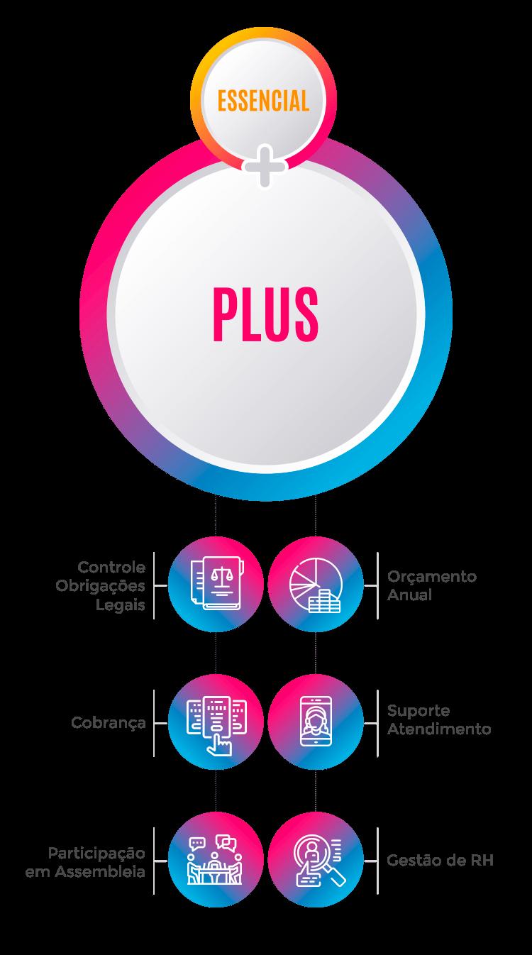 mobile-plus