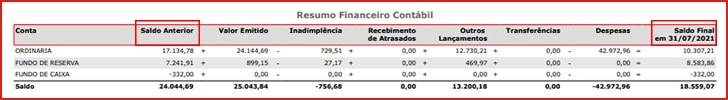 resumo-financeiro-contabil
